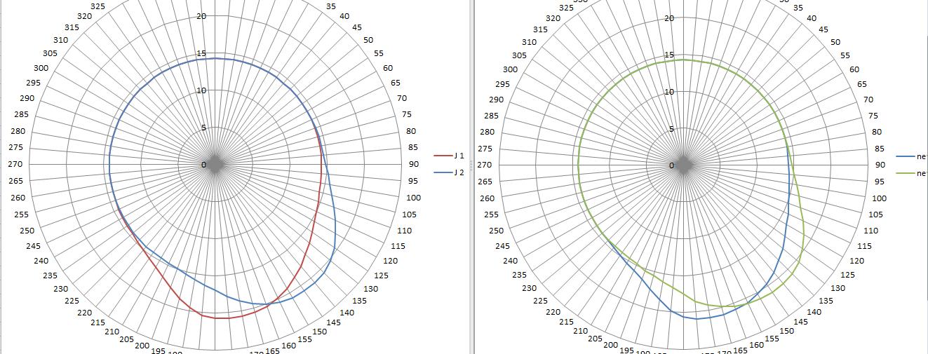 rallye and xsi cam specs - 106 rallye register forum, Wiring diagram